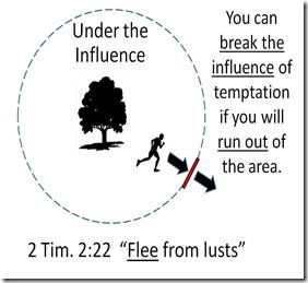 Adam & Eve tempted2